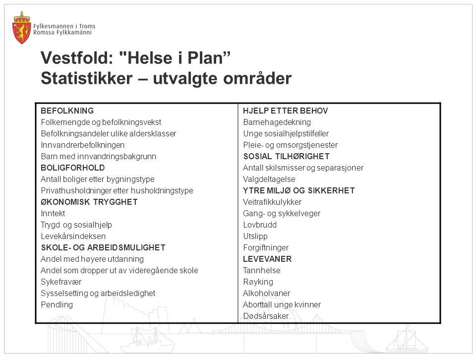 Vestfold: Helse i Plan Statistikker – utvalgte områder