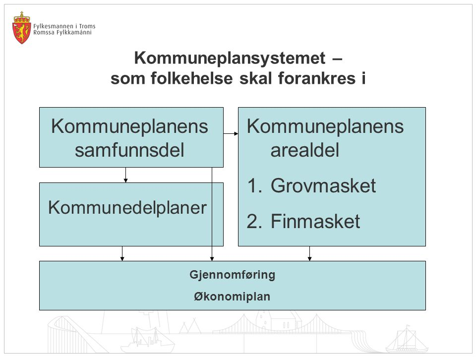 Kommuneplansystemet – som folkehelse skal forankres i