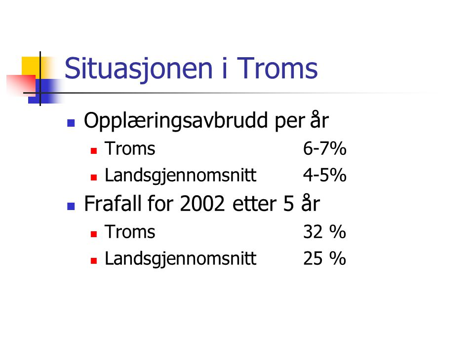 Situasjonen i Troms Opplæringsavbrudd per år