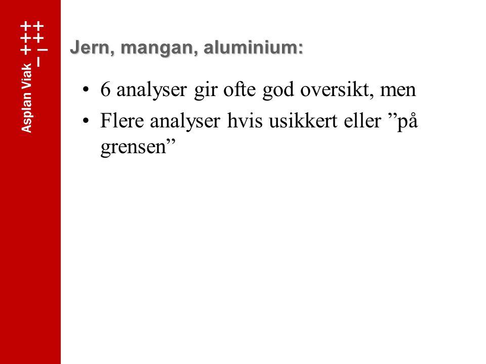 Jern, mangan, aluminium: