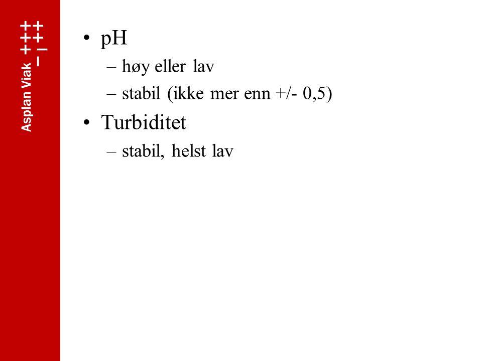 pH Turbiditet høy eller lav stabil (ikke mer enn +/- 0,5)
