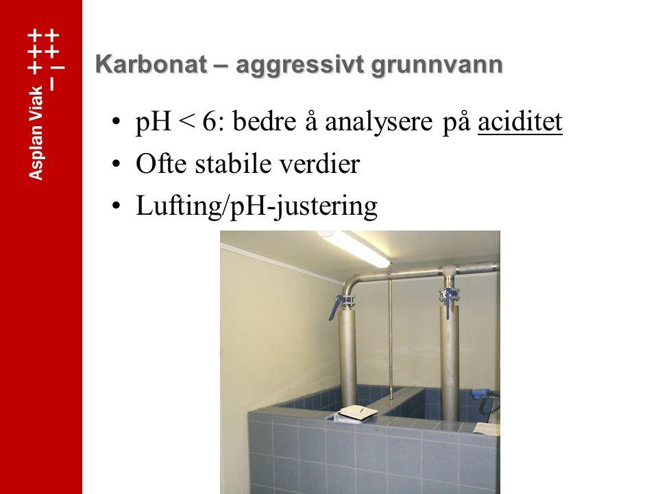 Karbonat – aggressivt grunnvann