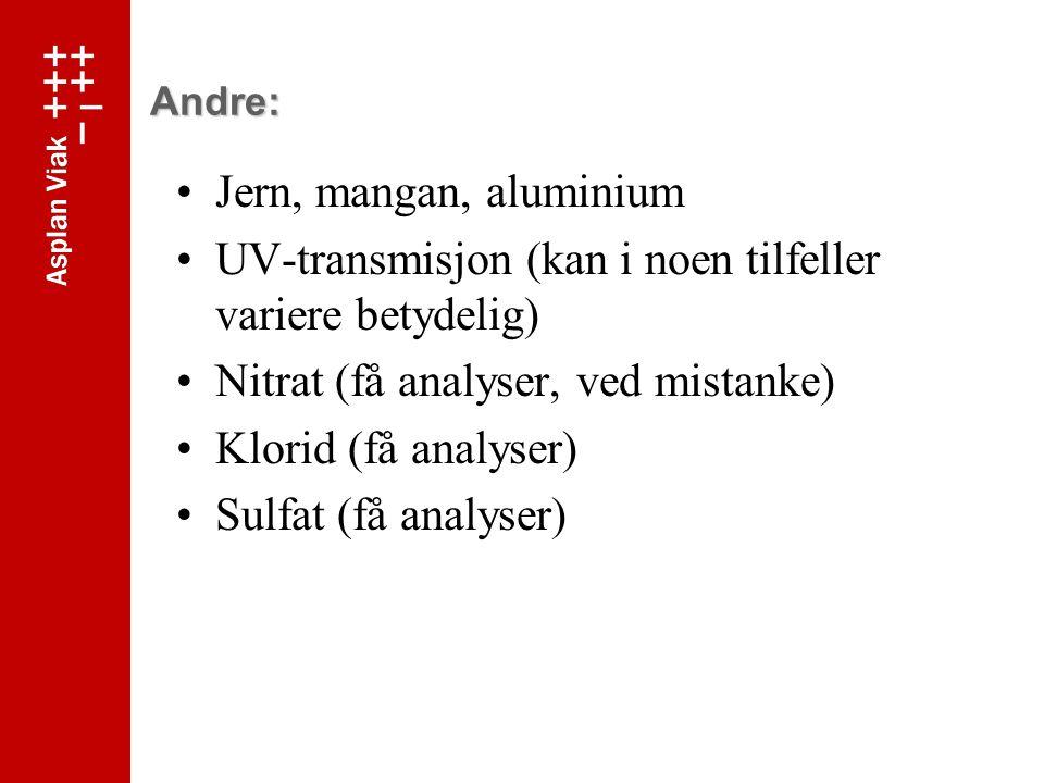 UV-transmisjon (kan i noen tilfeller variere betydelig)