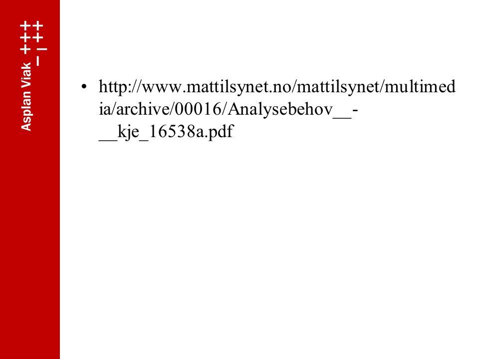 http://www. mattilsynet