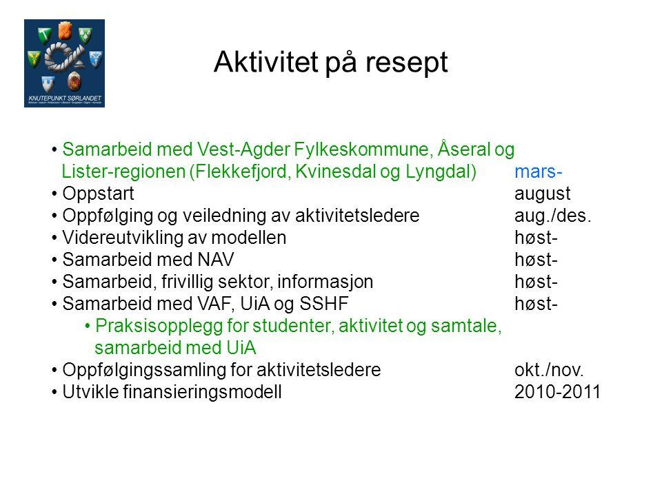 Aktivitet på resept Samarbeid med Vest-Agder Fylkeskommune, Åseral og