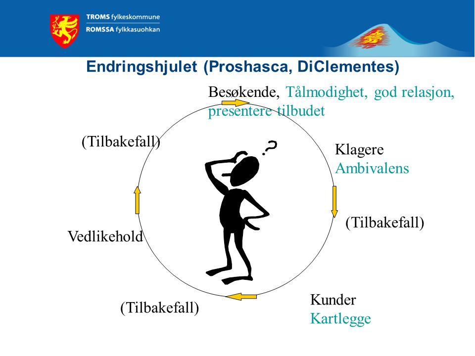 Endringshjulet (Proshasca, DiClementes)