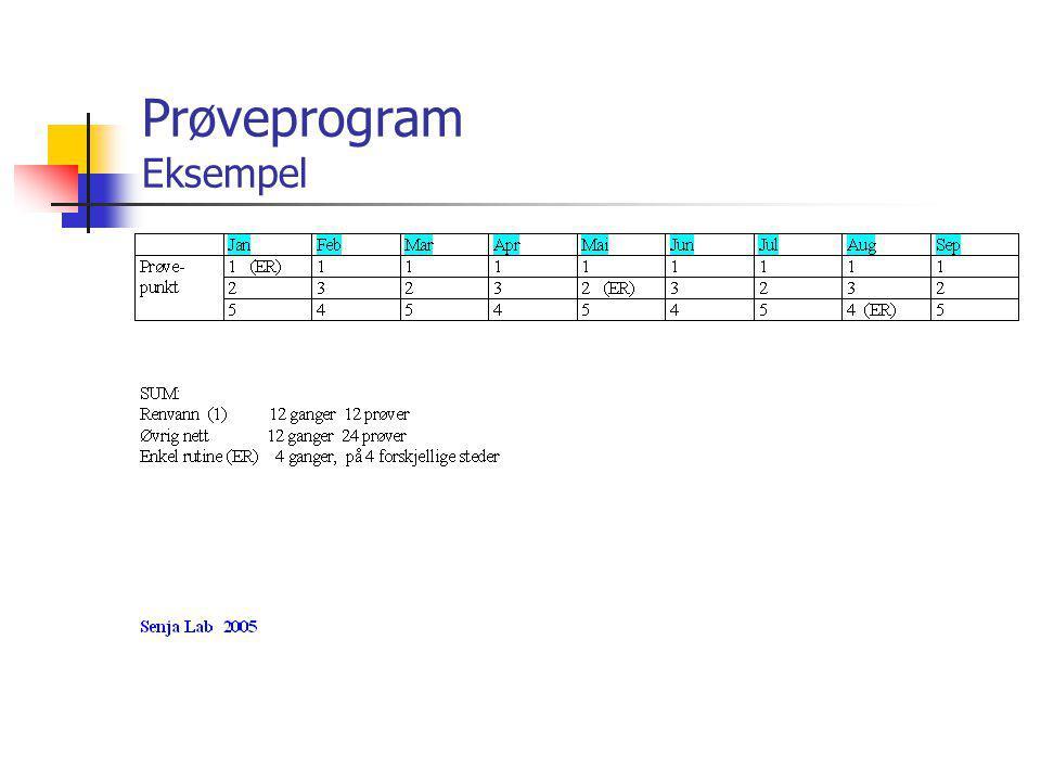 Prøveprogram Eksempel