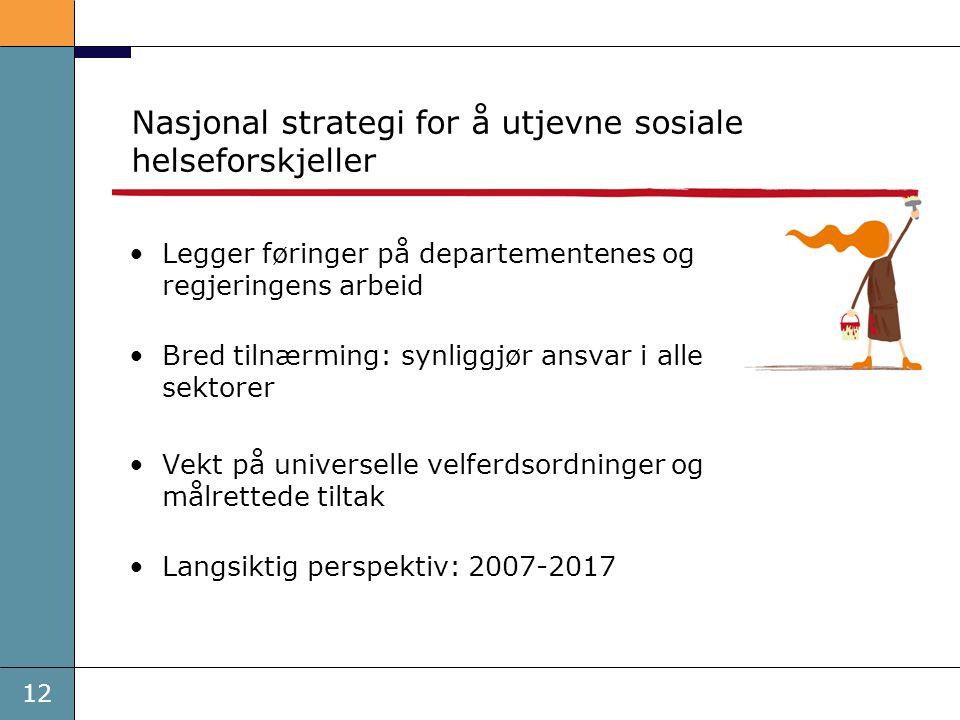 Nasjonal strategi for å utjevne sosiale helseforskjeller