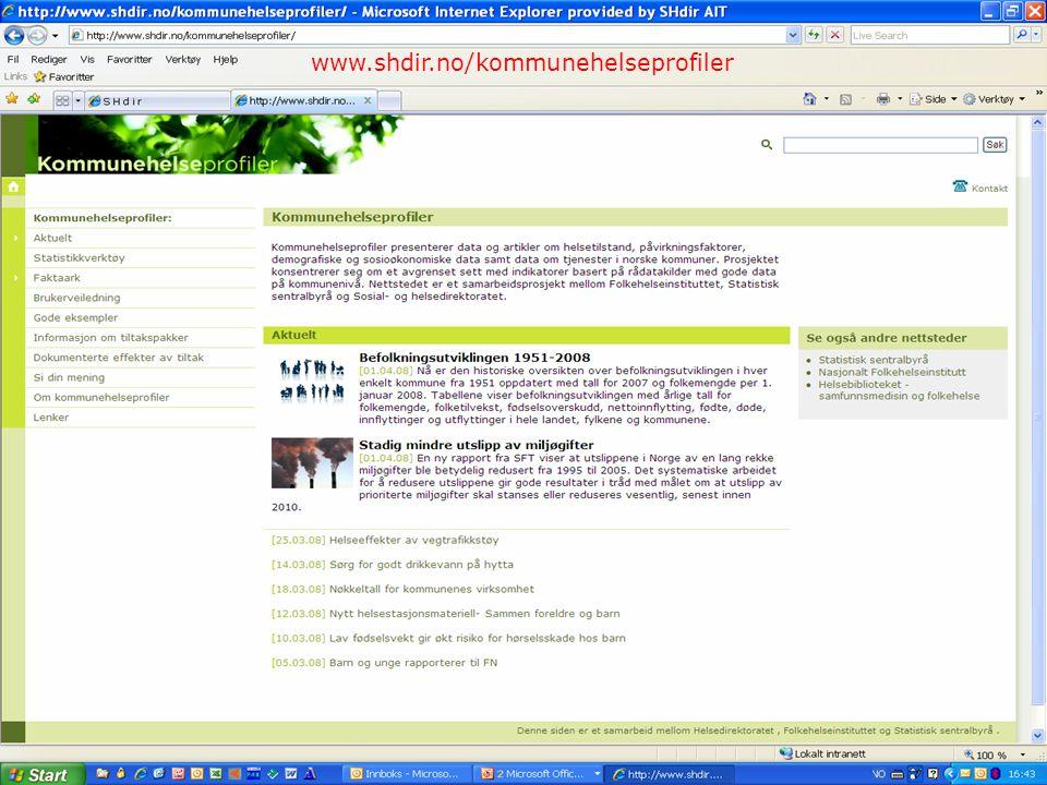 www.shdir.no/kommunehelseprofiler