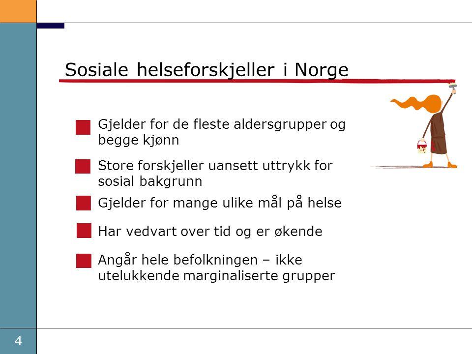 Sosiale helseforskjeller i Norge