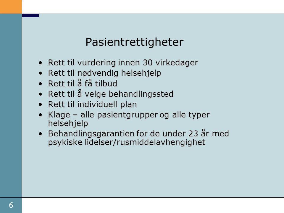 Pasientrettigheter Rett til vurdering innen 30 virkedager