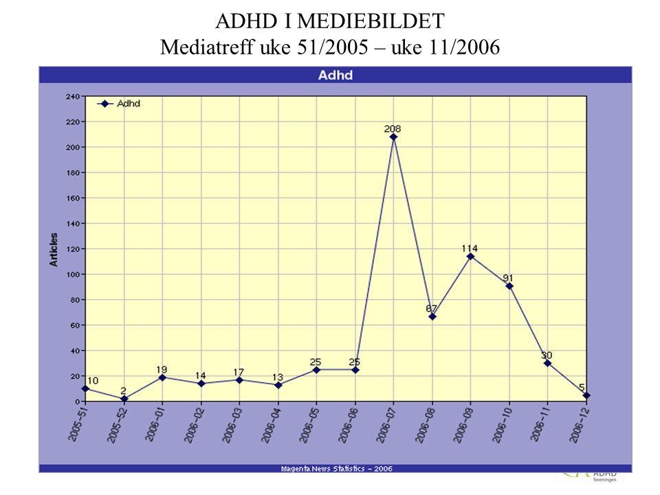 ADHD I MEDIEBILDET Mediatreff uke 51/2005 – uke 11/2006