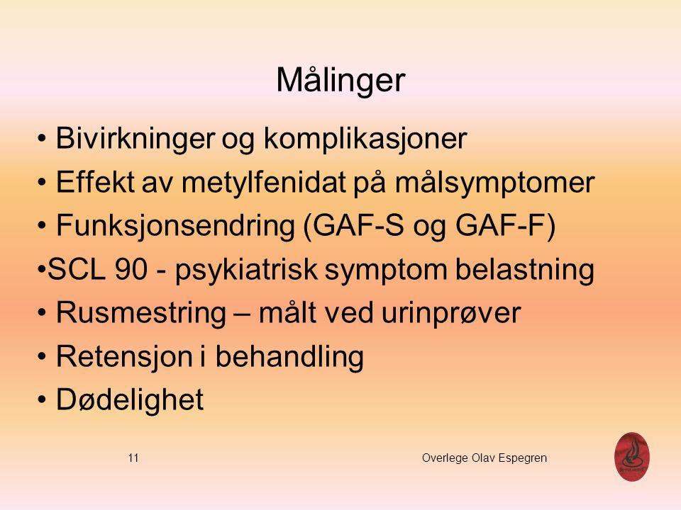 Målinger Bivirkninger og komplikasjoner