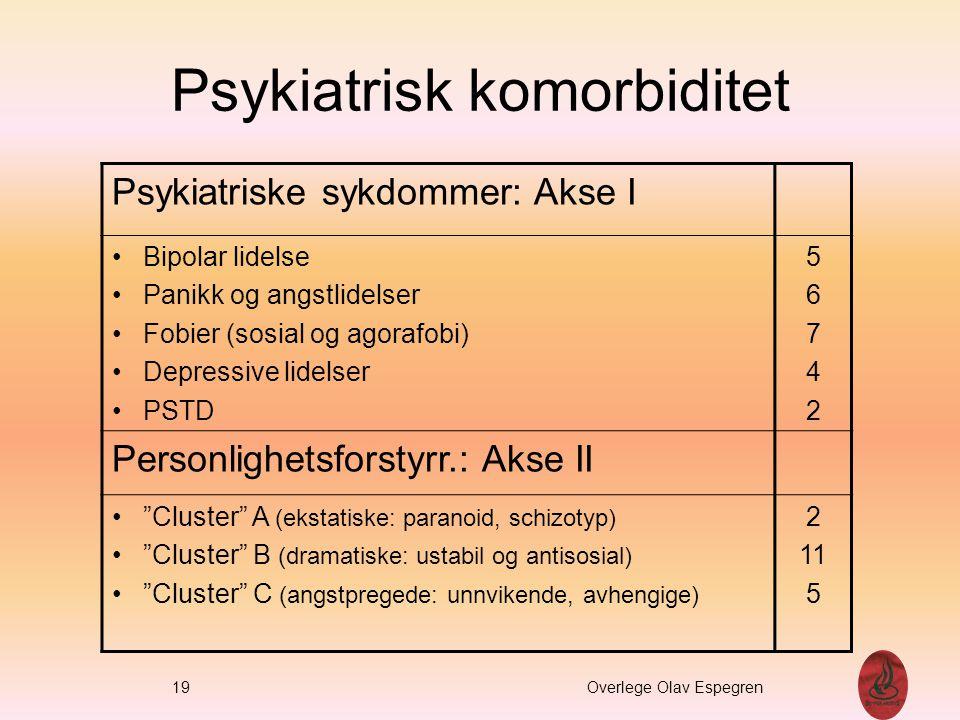 Psykiatrisk komorbiditet