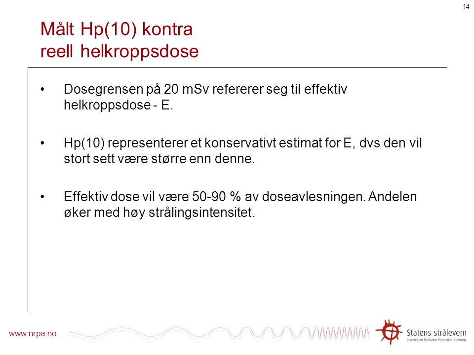 Målt Hp(10) kontra reell helkroppsdose