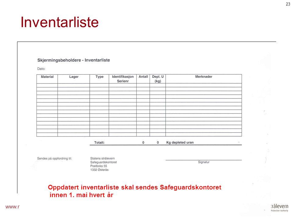 Inventarliste Oppdatert inventarliste skal sendes Safeguardskontoret