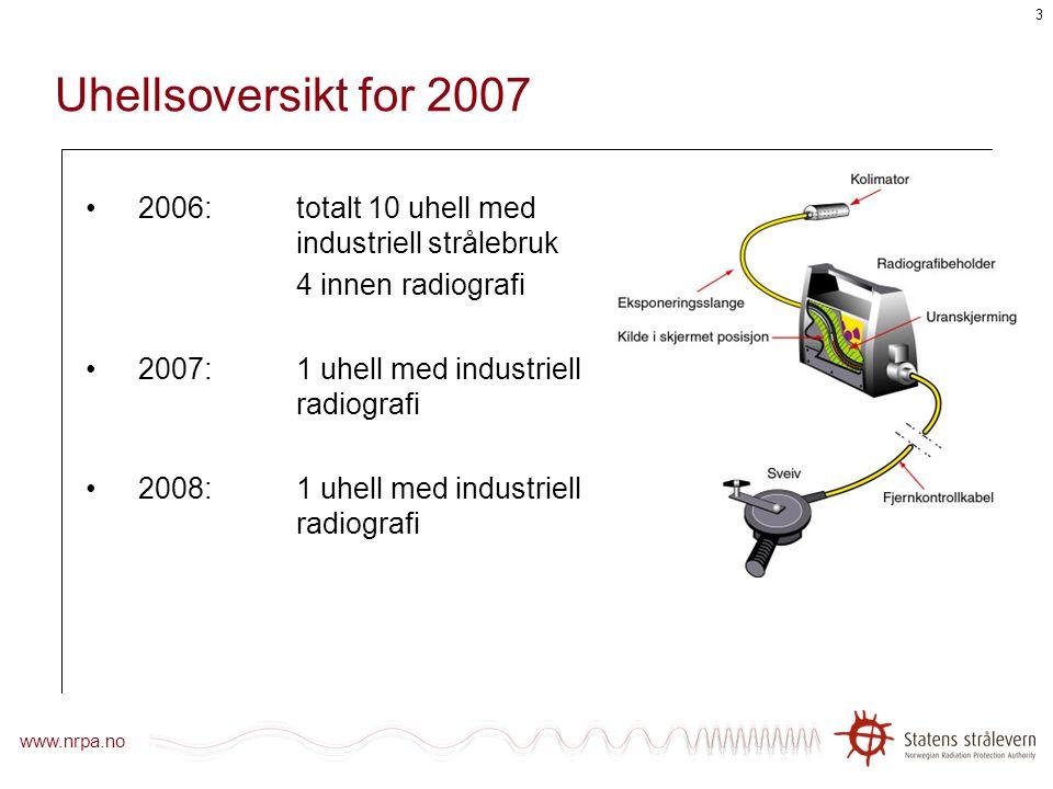 Uhellsoversikt for 2007 2006: totalt 10 uhell med industriell strålebruk. 4 innen radiografi.