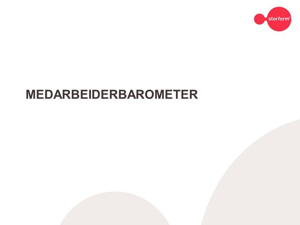 MEDARBEIDERBAROMETER