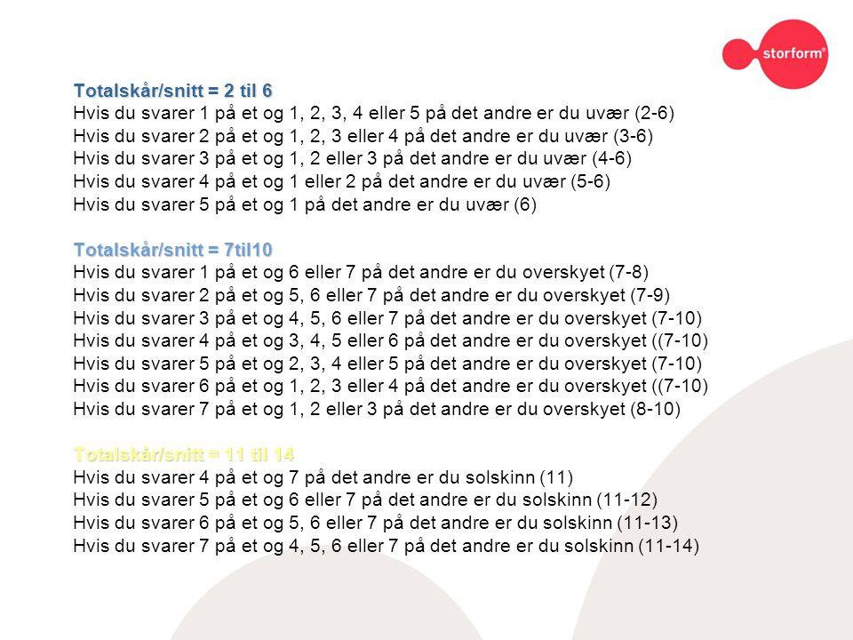 Totalskår/snitt = 2 til 6 Hvis du svarer 1 på et og 1, 2, 3, 4 eller 5 på det andre er du uvær (2-6)