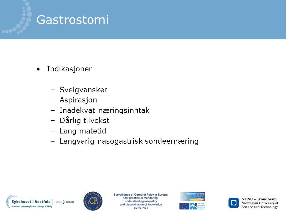 Gastrostomi Indikasjoner Svelgvansker Aspirasjon