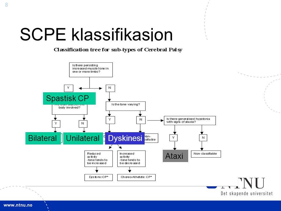SCPE klassifikasjon Spastisk CP Bilateral Unilateral Dyskinesi Ataxi