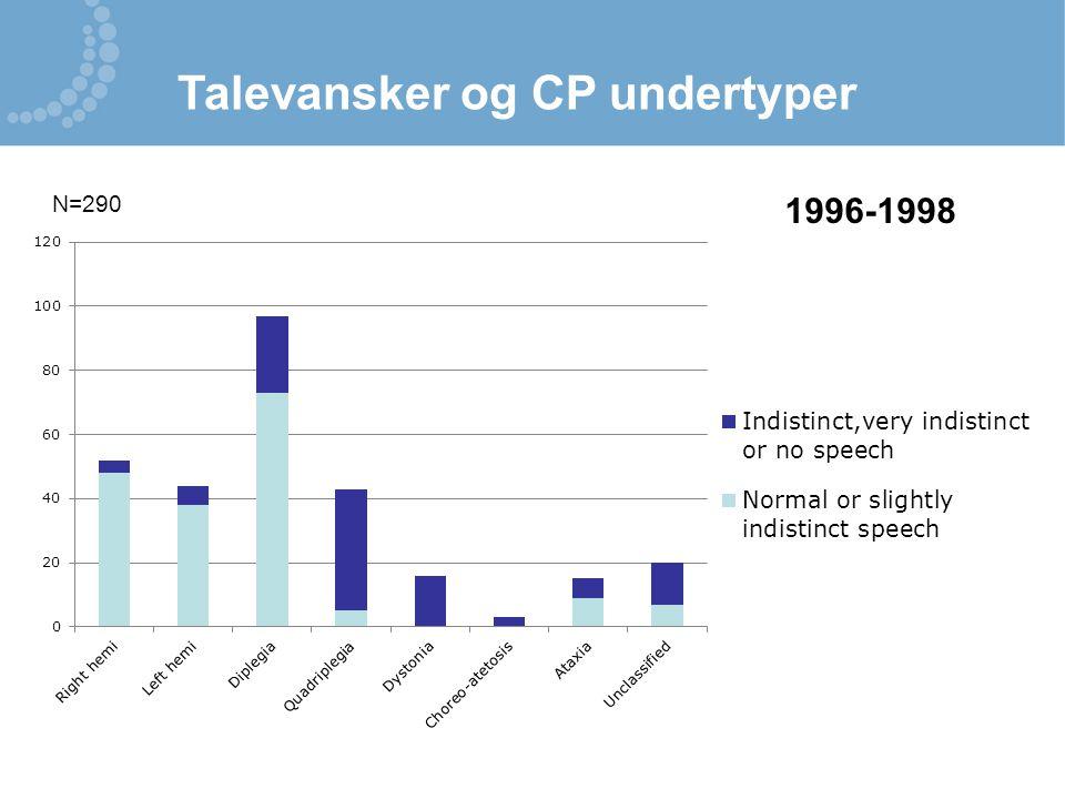Talevansker og CP undertyper