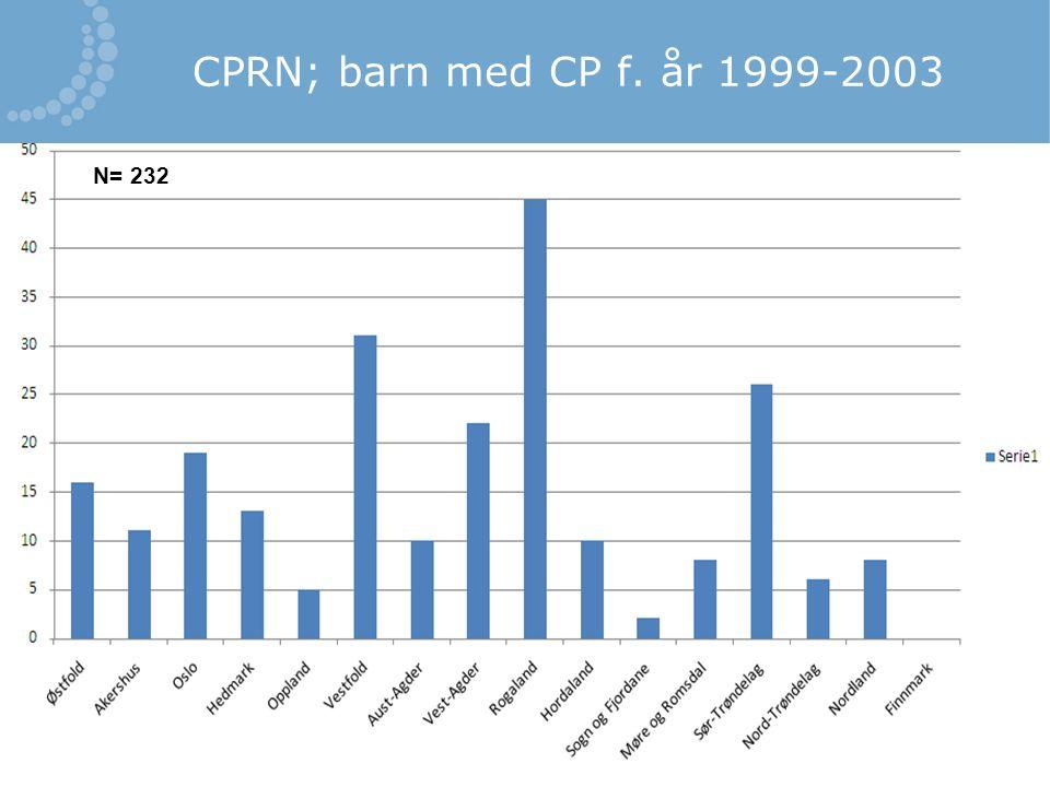 CPRN; barn med CP f. år 1999-2003 N= 232