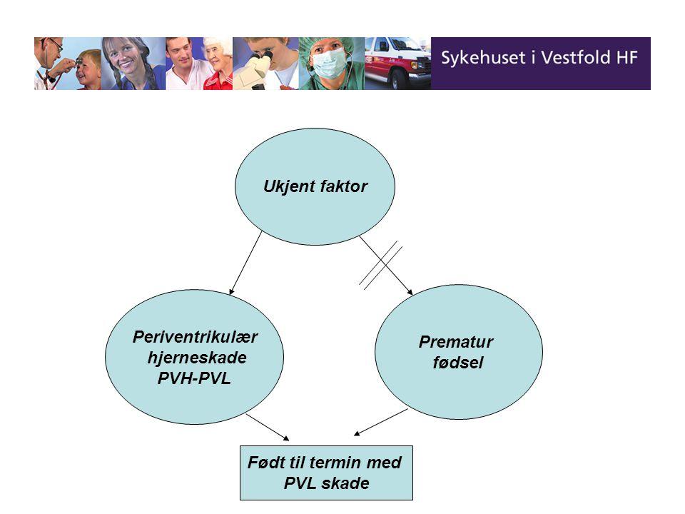 Ukjent faktor Prematur fødsel Periventrikulær hjerneskade PVH-PVL Født til termin med PVL skade