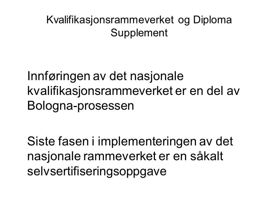 Kvalifikasjonsrammeverket og Diploma Supplement
