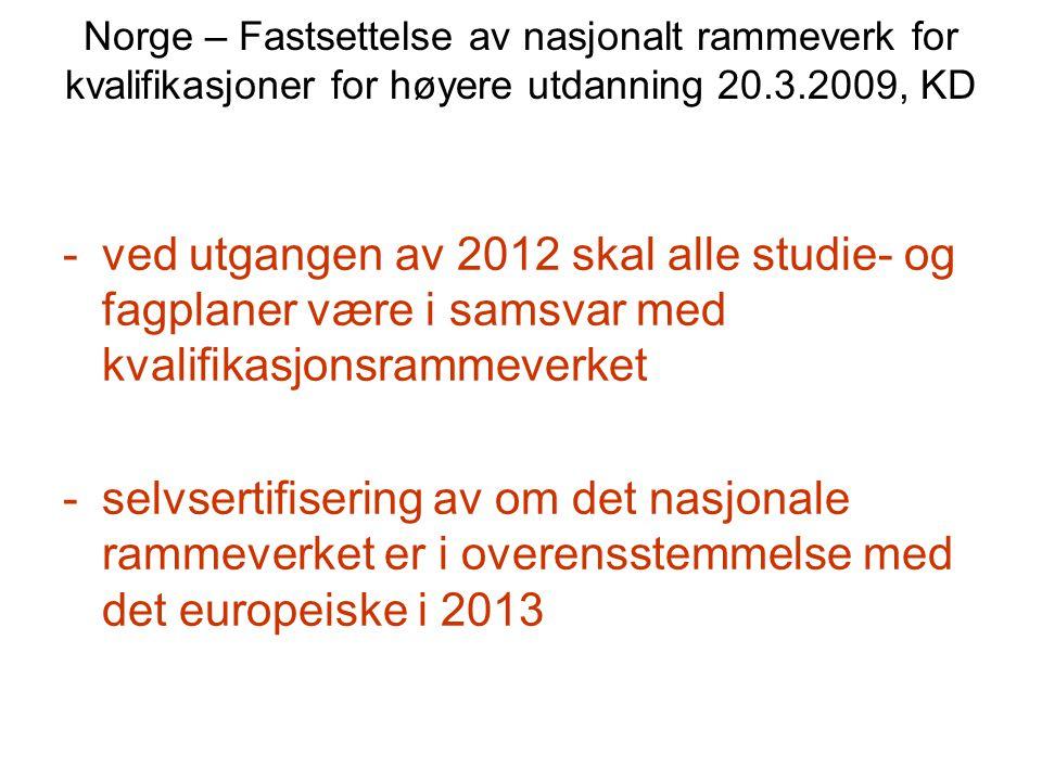 Norge – Fastsettelse av nasjonalt rammeverk for kvalifikasjoner for høyere utdanning 20.3.2009, KD