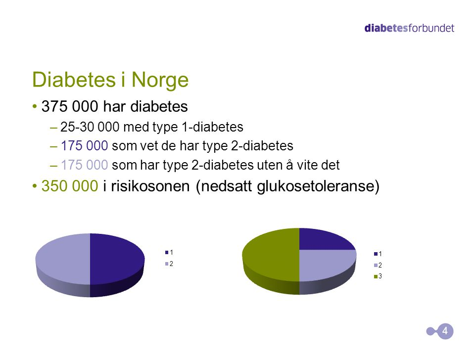 Diabetes i Norge 375 000 har diabetes