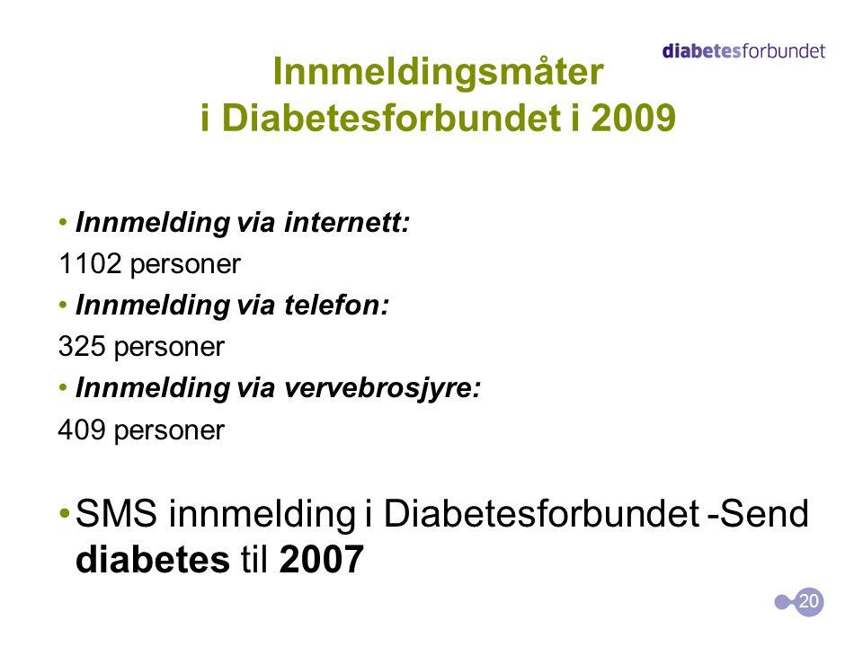 Innmeldingsmåter i Diabetesforbundet i 2009