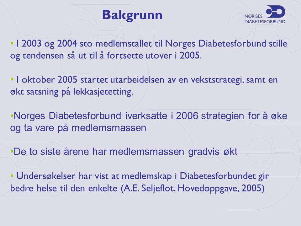 Bakgrunn I 2003 og 2004 sto medlemstallet til Norges Diabetesforbund stille og tendensen så ut til å fortsette utover i 2005.