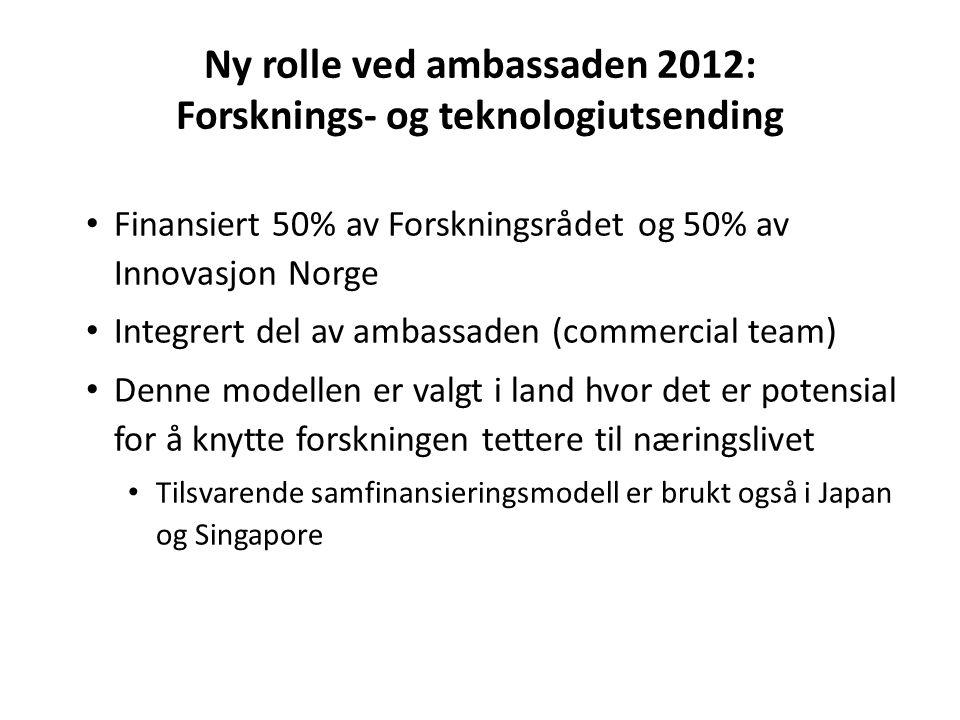 Ny rolle ved ambassaden 2012: Forsknings- og teknologiutsending