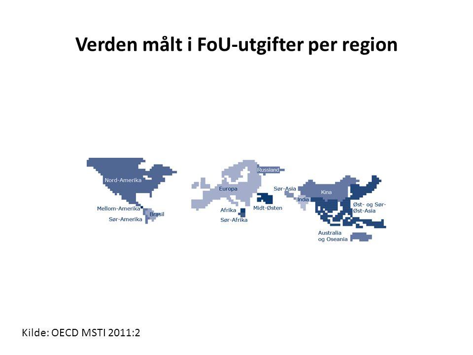 Verden målt i FoU-utgifter per region