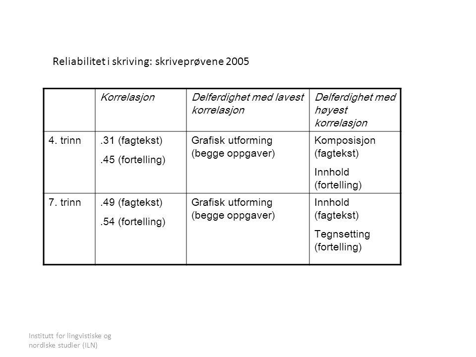Reliabilitet i skriving: skriveprøvene 2005