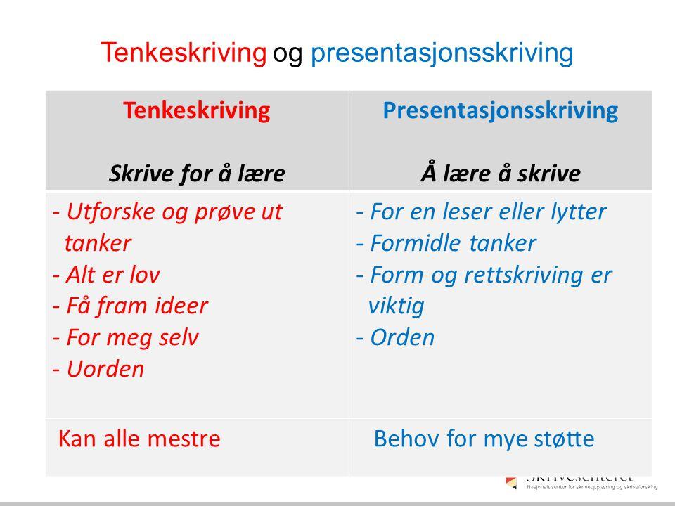 Tenkeskriving og presentasjonsskriving