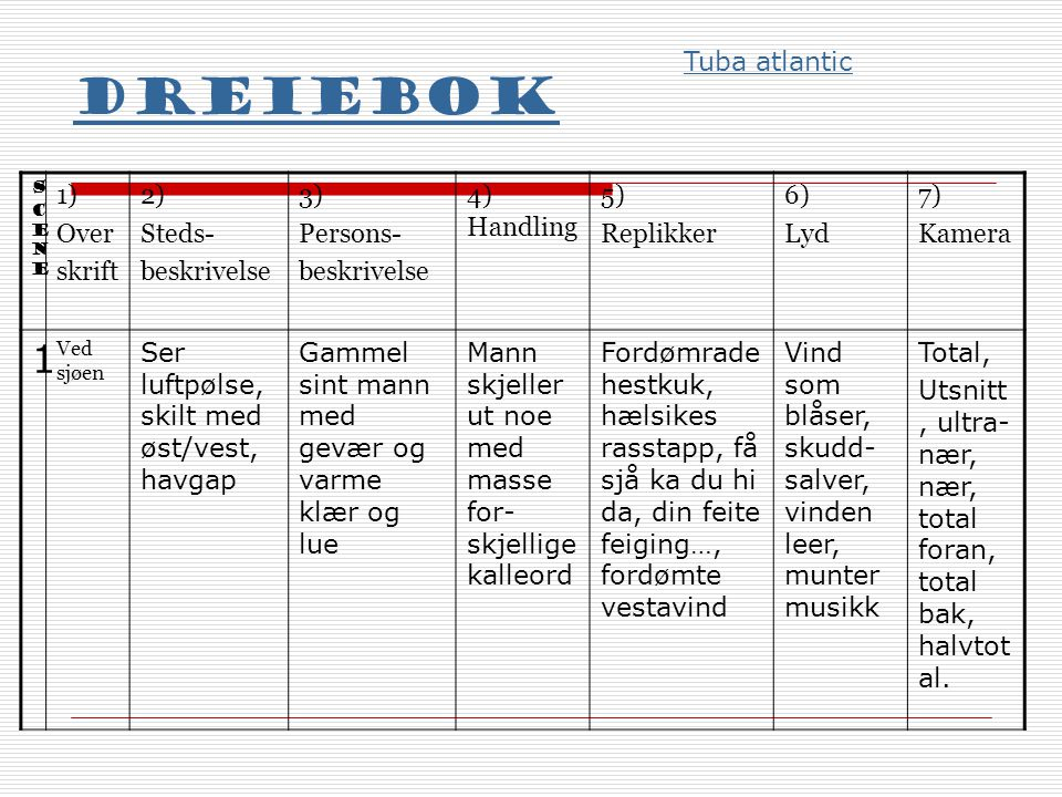 Dreiebok 1 Tuba atlantic 1) Over skrift 2) Steds- beskrivelse 3)
