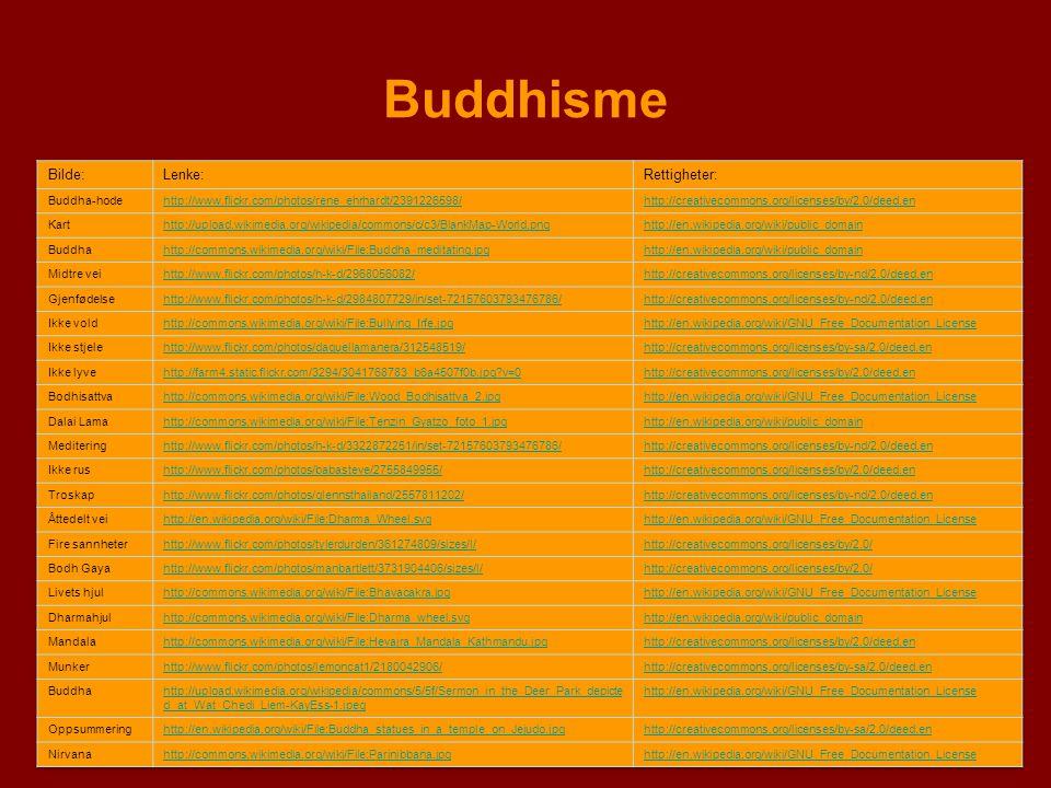 Buddhisme Bilde: Lenke: Rettigheter: Buddha-hode