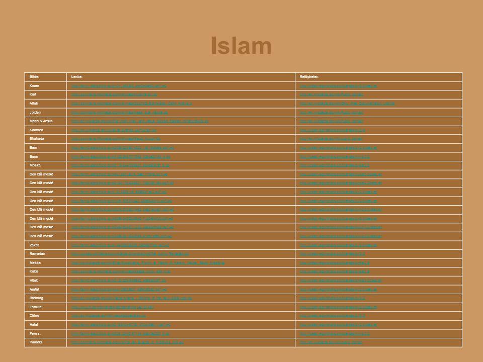 Islam Bilde: Lenke: Rettigheter: Koran
