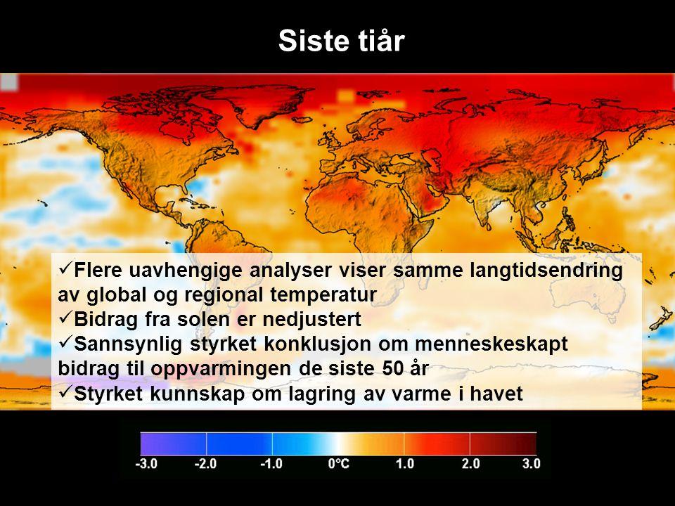 Siste tiår Flere uavhengige analyser viser samme langtidsendring av global og regional temperatur. Bidrag fra solen er nedjustert.