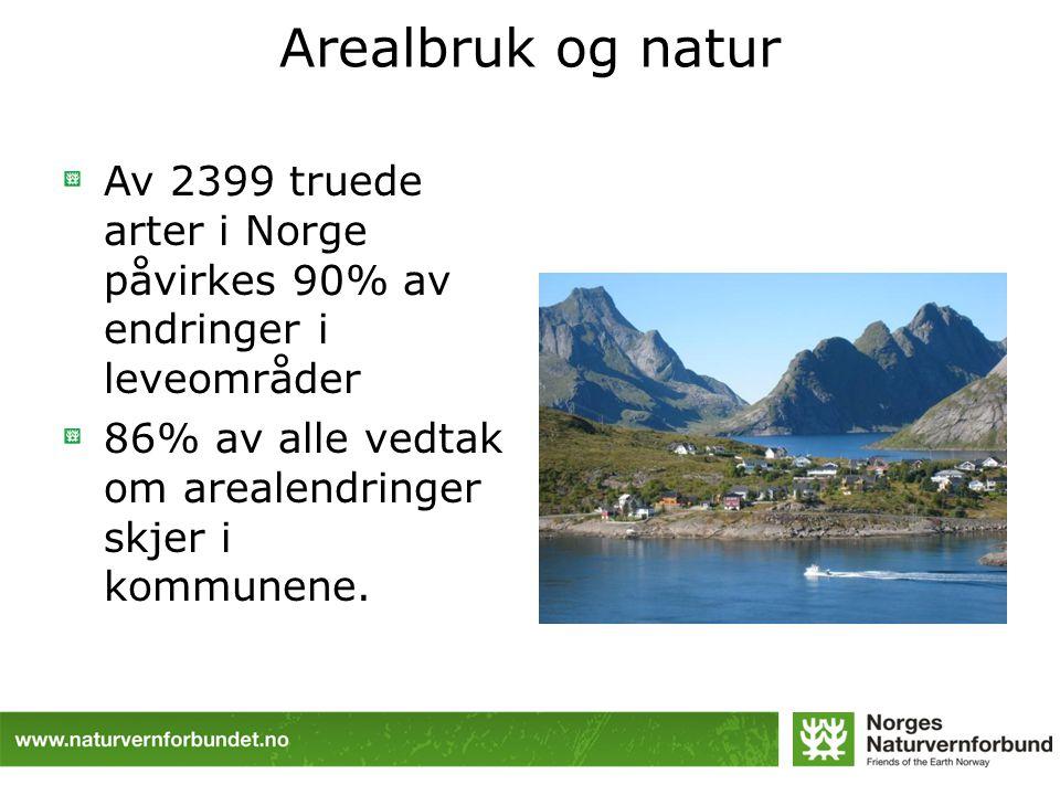 Arealbruk og natur Av 2399 truede arter i Norge påvirkes 90% av endringer i leveområder.
