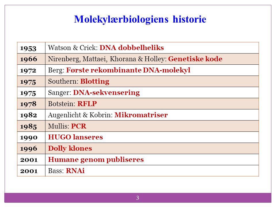 Molekylærbiologiens historie