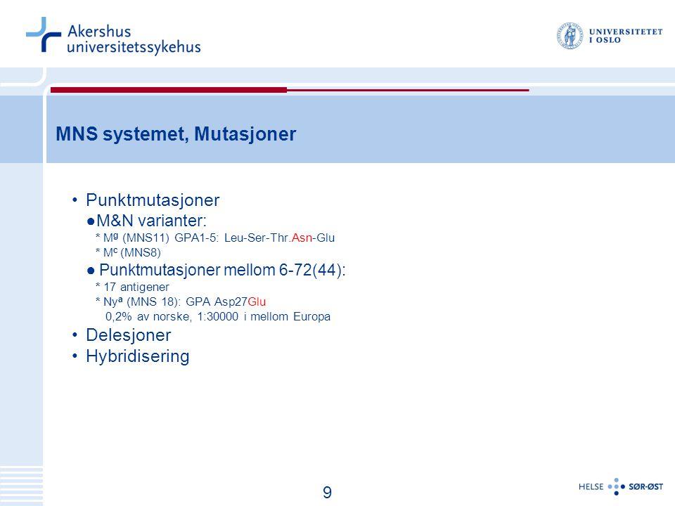 MNS systemet, Mutasjoner