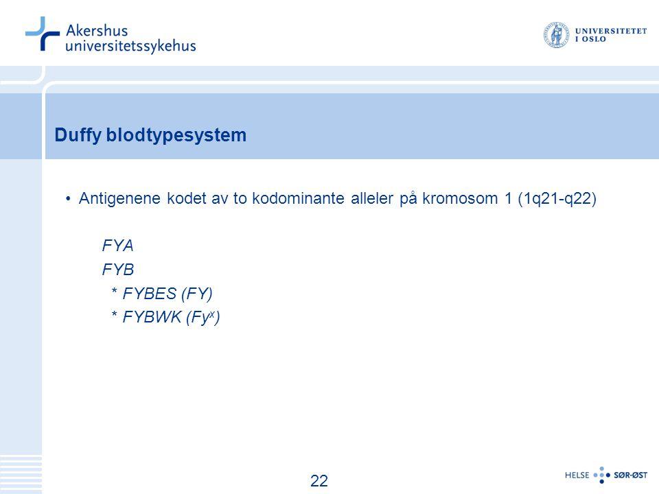 Duffy blodtypesystem Antigenene kodet av to kodominante alleler på kromosom 1 (1q21-q22) FYA. FYB.