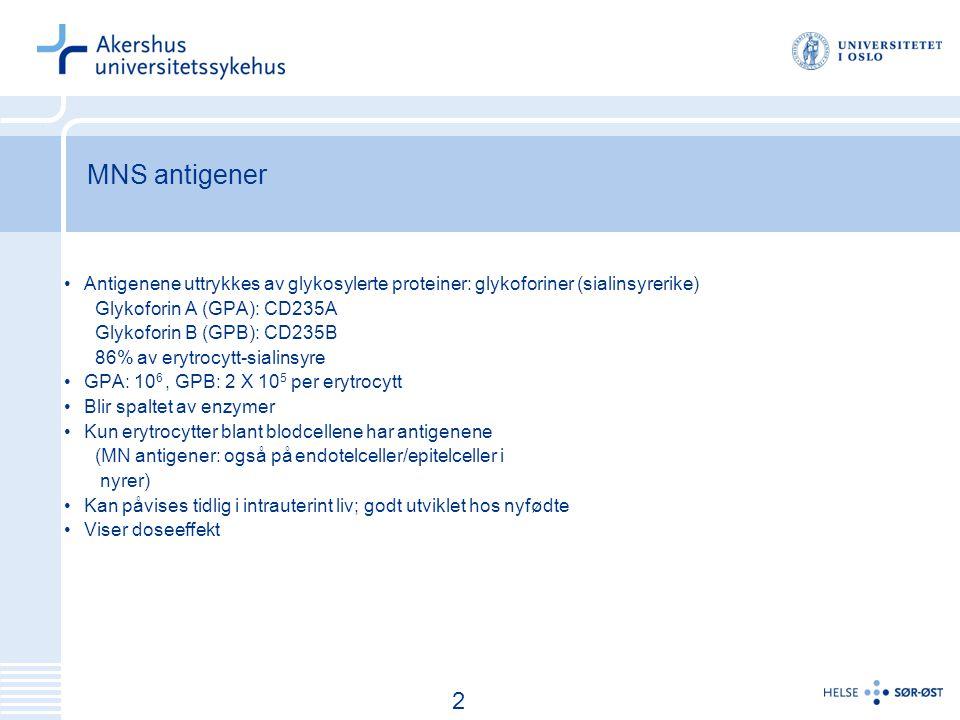 MNS antigener Antigenene uttrykkes av glykosylerte proteiner: glykoforiner (sialinsyrerike) Glykoforin A (GPA): CD235A.