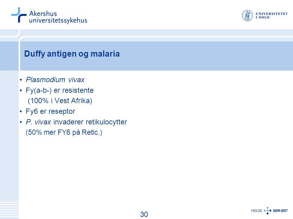 Duffy antigen og malaria