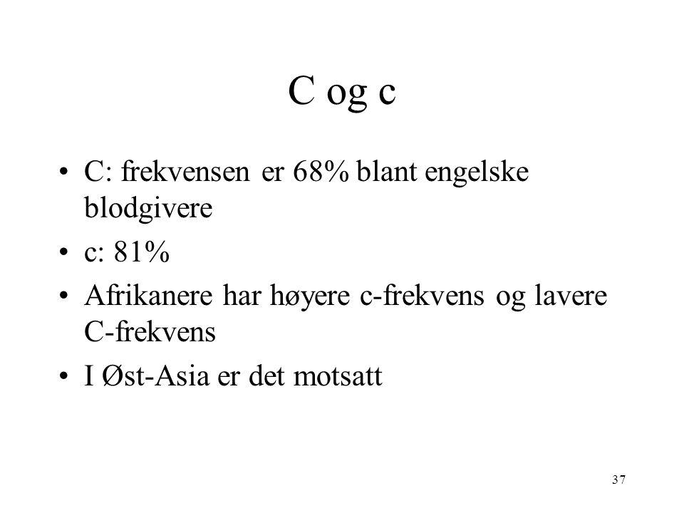 C og c C: frekvensen er 68% blant engelske blodgivere c: 81%