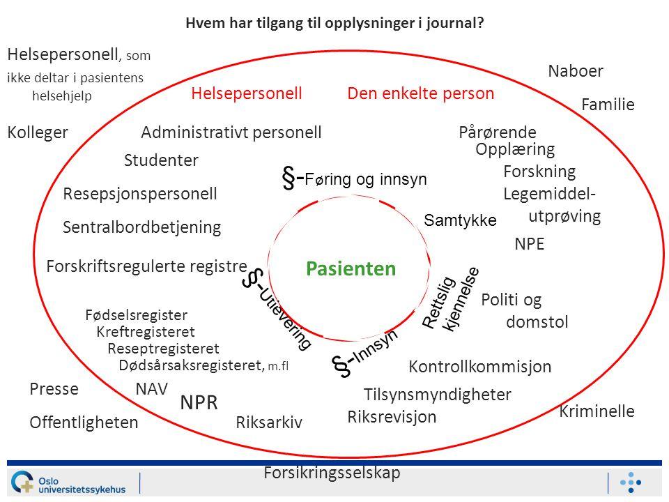Hvem har tilgang til opplysninger i journal