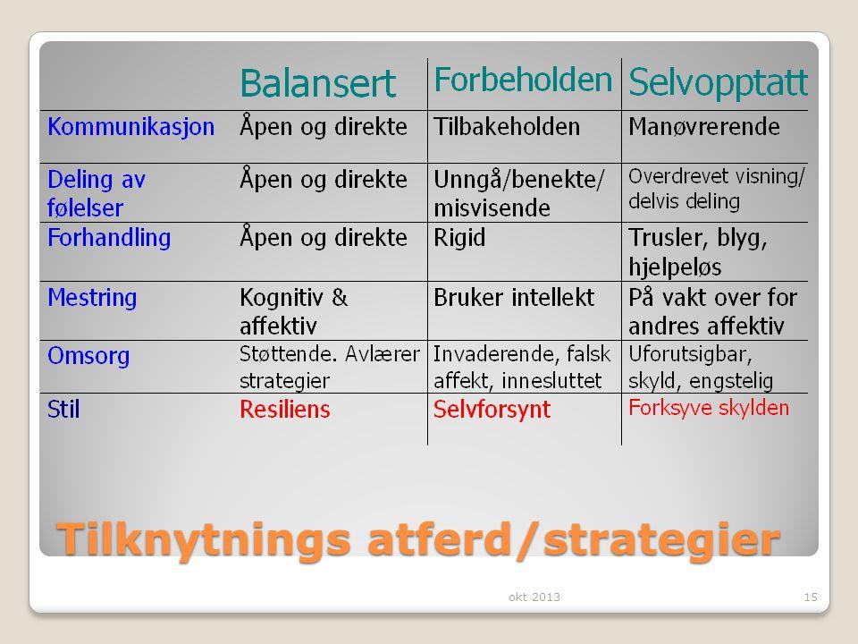 Tilknytnings atferd/strategier
